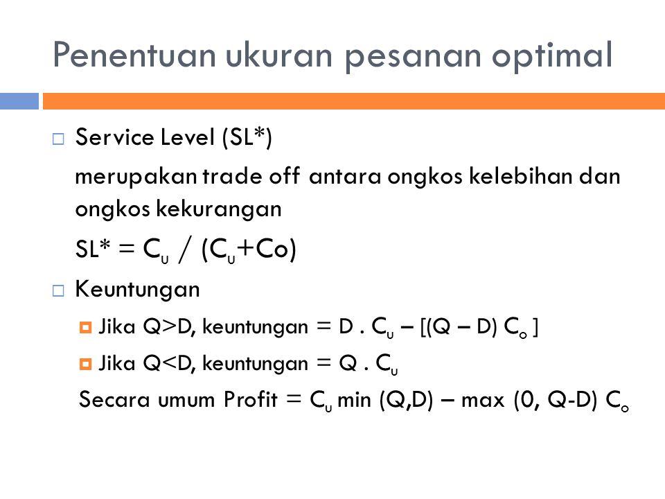 Penentuan ukuran pesanan optimal  Service Level (SL*) merupakan trade off antara ongkos kelebihan dan ongkos kekurangan SL* = C u / (C u +Co)  Keunt
