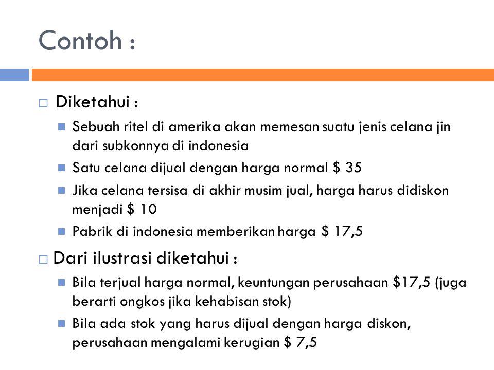 Contoh :  Diketahui : Sebuah ritel di amerika akan memesan suatu jenis celana jin dari subkonnya di indonesia Satu celana dijual dengan harga normal