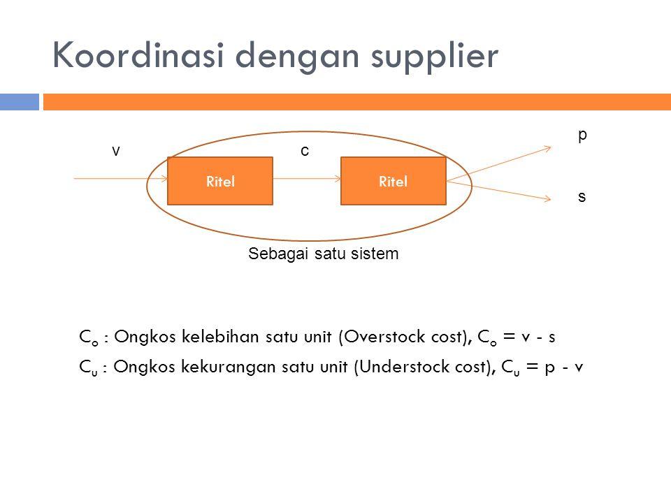 Koordinasi dengan supplier C o : Ongkos kelebihan satu unit (Overstock cost), C o = v - s C u : Ongkos kekurangan satu unit (Understock cost), C u = p