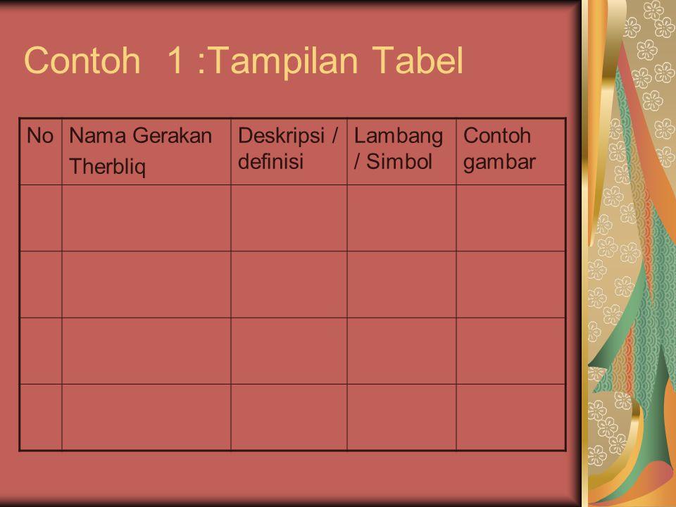 Contoh 1 :Tampilan Tabel NoNama Gerakan Therbliq Deskripsi / definisi Lambang / Simbol Contoh gambar
