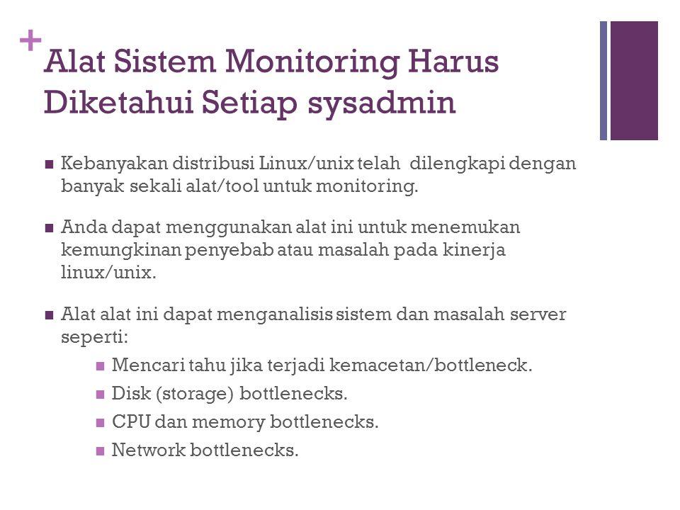 + Alat Sistem Monitoring Harus Diketahui Setiap sysadmin Kebanyakan distribusi Linux/unix telah dilengkapi dengan banyak sekali alat/tool untuk monito