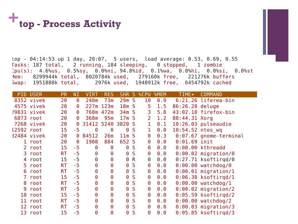 + top - Process Activity Perintah top memberikan hasil secara real-time dinamis dari sistem berjalan yaitu kegiatan proses yang sebenarnya. Secara def
