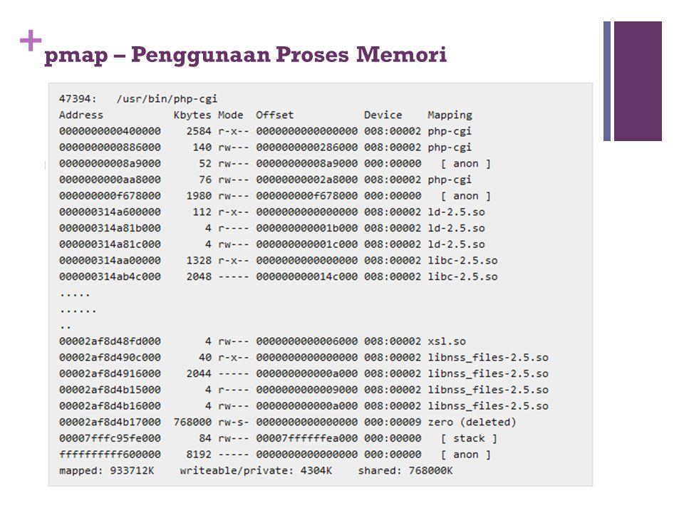 + pmap – Penggunaan Proses Memori perintah pmap melaporan memori map dari suatu proses. Gunakan perintah ini untuk mencari tahu penyebab kemacetan mem