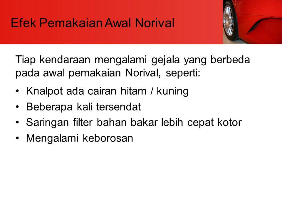 Efek Pemakaian Awal Norival Tiap kendaraan mengalami gejala yang berbeda pada awal pemakaian Norival, seperti: Knalpot ada cairan hitam / kuning Beber