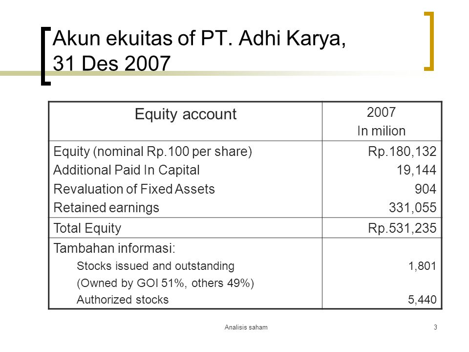 Analisis saham3 Akun ekuitas of PT. Adhi Karya, 31 Des 2007 Equity account 2007 In milion Equity (nominal Rp.100 per share) Additional Paid In Capital