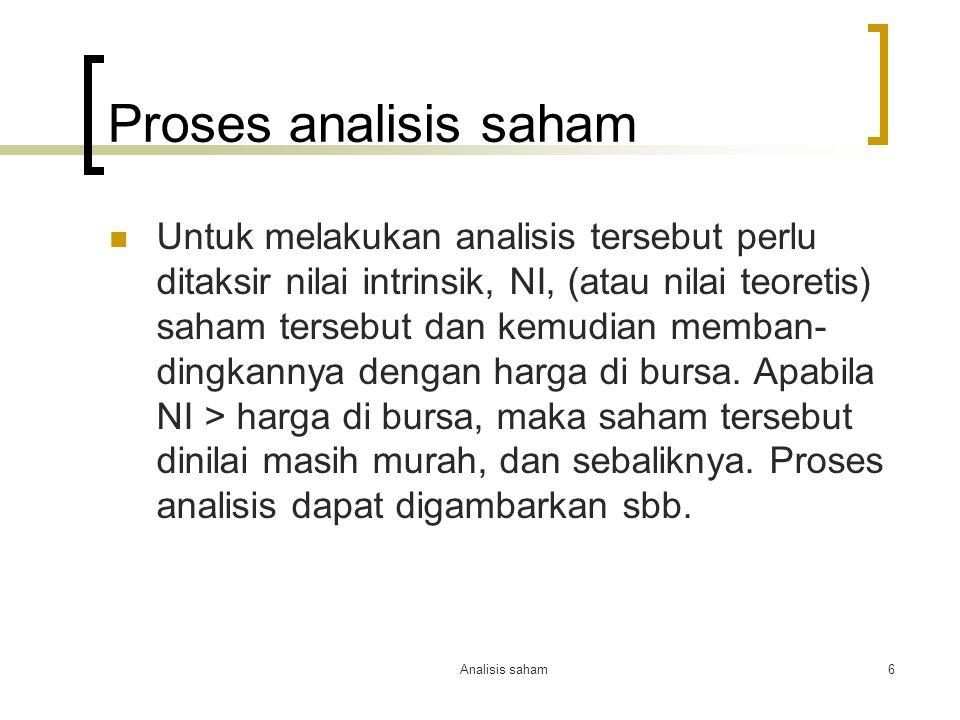 Analisis saham6 Proses analisis saham Untuk melakukan analisis tersebut perlu ditaksir nilai intrinsik, NI, (atau nilai teoretis) saham tersebut dan k