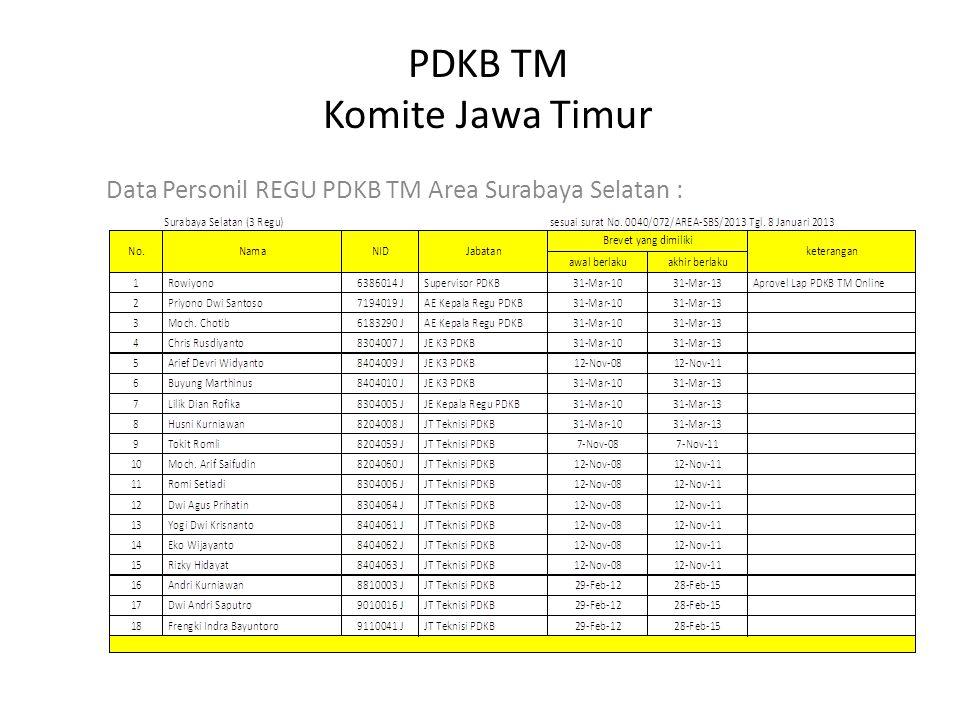 PDKB TM Komite Jawa Timur Data Personil REGU PDKB TM Area Surabaya Selatan :