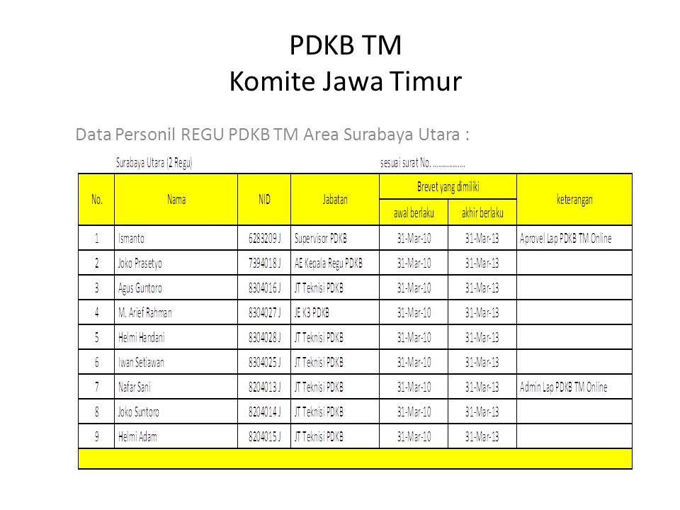 PDKB TM Komite Jawa Timur Data Personil REGU PDKB TM Area Surabaya Utara :
