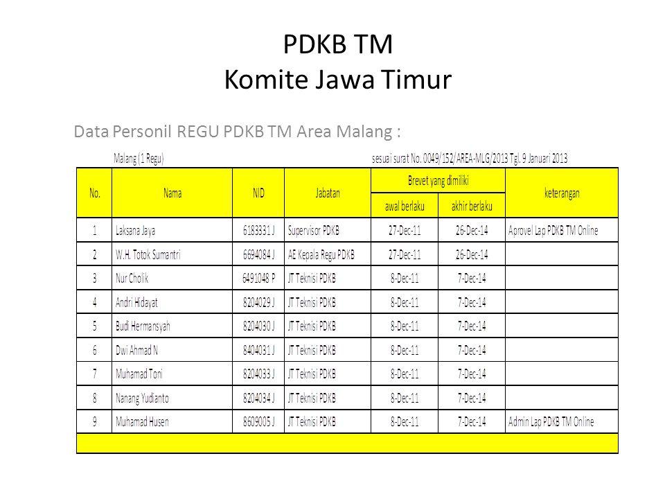PDKB TM Komite Jawa Timur Data Personil REGU PDKB TM Area Malang :