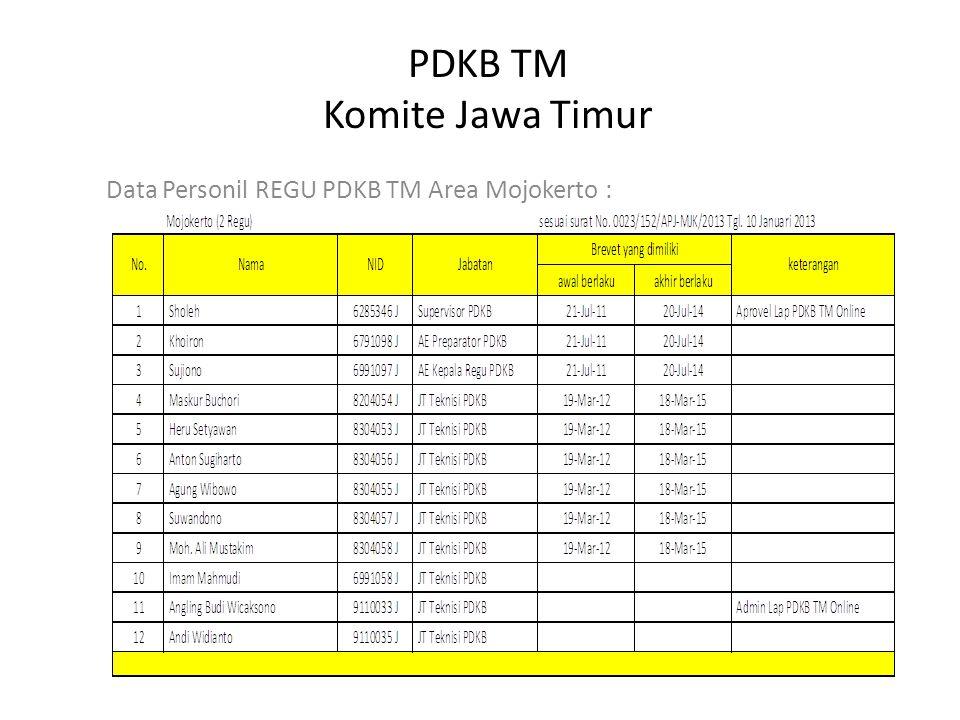 PDKB TM Komite Jawa Timur Data Personil REGU PDKB TM Area Mojokerto :