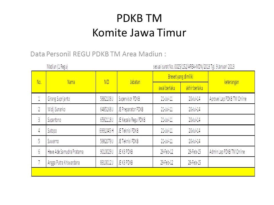 PDKB TM Komite Jawa Timur Data Personil REGU PDKB TM Area Madiun :