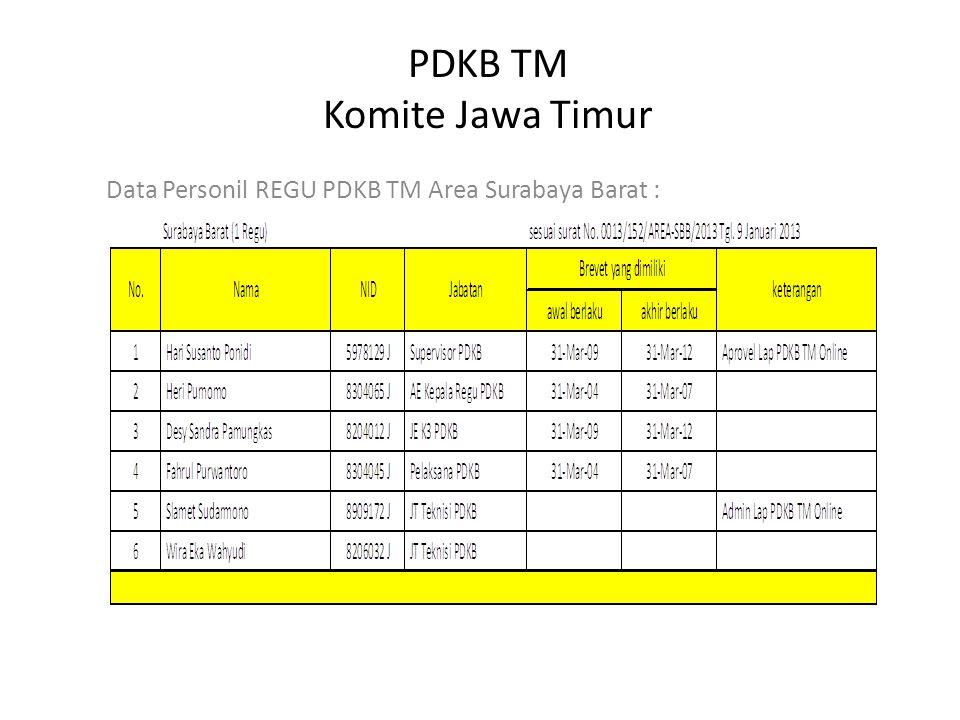 PDKB TM Komite Jawa Timur Data Personil REGU PDKB TM Area Surabaya Barat :