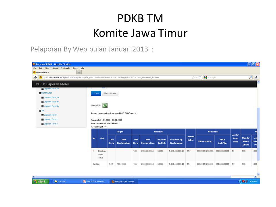PDKB TM Komite Jawa Timur Pelaporan By Web bulan Januari 2013 :