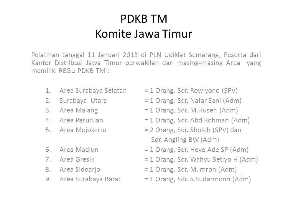 PDKB TM Komite Jawa Timur Pelatihan tanggal 11 Januari 2013 di PLN Udiklat Semarang, Peserta dari Kantor Distribusi Jawa Timur perwakilan dari masing-masing Area yang memiliki REGU PDKB TM : 1.Area Surabaya Selatan= 1 Orang, Sdr.