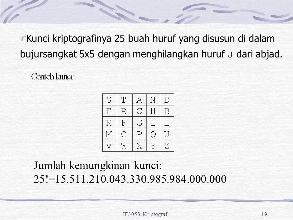 IF3058 Kriptografi19 Jumlah kemungkinan kunci: 25!=15.511.210.043.330.985.984.000.000 Kunci kriptografinya 25 buah huruf yang disusun di dalam bujursa