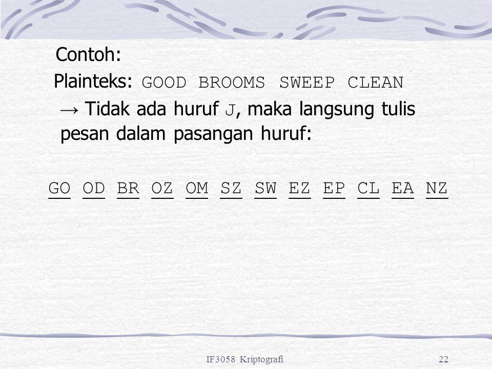 IF3058 Kriptografi22 Contoh: Plainteks: GOOD BROOMS SWEEP CLEAN → Tidak ada huruf J, maka langsung tulis pesan dalam pasangan huruf: GO OD BR OZ OM SZ