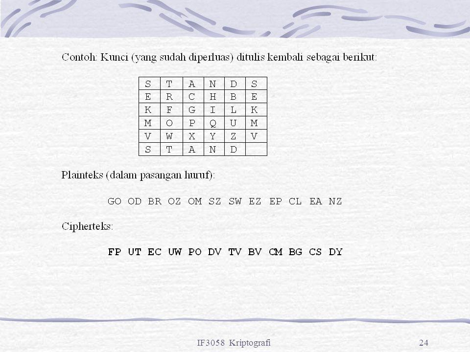 IF3058 Kriptografi24