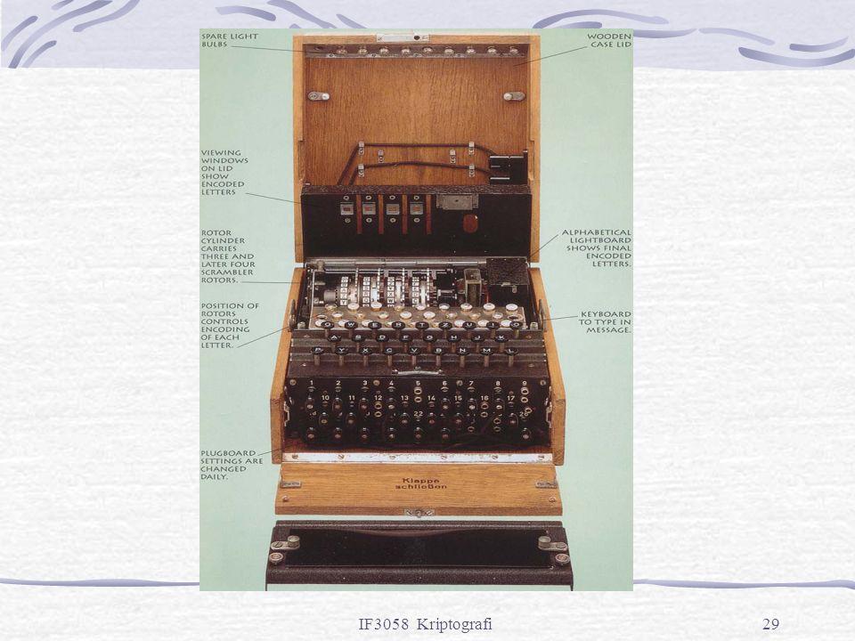 IF3058 Kriptografi29