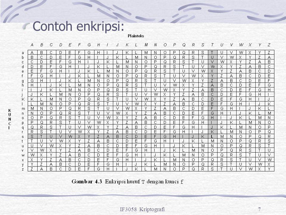 IF3058 Kriptografi7 Contoh enkripsi: