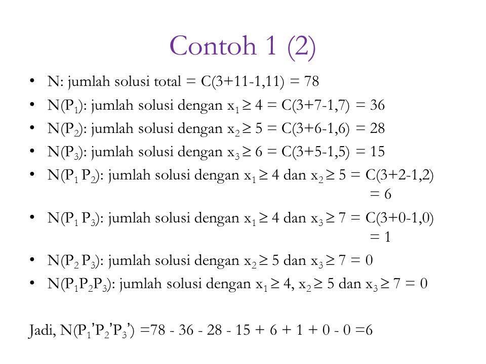 Contoh 1 (2) N: jumlah solusi total = C(3+11-1,11) = 78 N(P 1 ): jumlah solusi dengan x 1  4 = C(3+7-1,7) = 36 N(P 2 ): jumlah solusi dengan x 2  5 = C(3+6-1,6) = 28 N(P 3 ): jumlah solusi dengan x 3  6 = C(3+5-1,5) = 15 N(P 1 P 2 ): jumlah solusi dengan x 1  4 dan x 2  5 = C(3+2-1,2) = 6 N(P 1 P 3 ): jumlah solusi dengan x 1  4 dan x 3  7 = C(3+0-1,0) = 1 N(P 2 P 3 ): jumlah solusi dengan x 2  5 dan x 3  7 = 0 N(P 1 P 2 P 3 ): jumlah solusi dengan x 1  4, x 2  5 dan x 3  7 = 0 Jadi, N(P 1 'P 2 'P 3 ') =78 - 36 - 28 - 15 + 6 + 1 + 0 - 0 =6