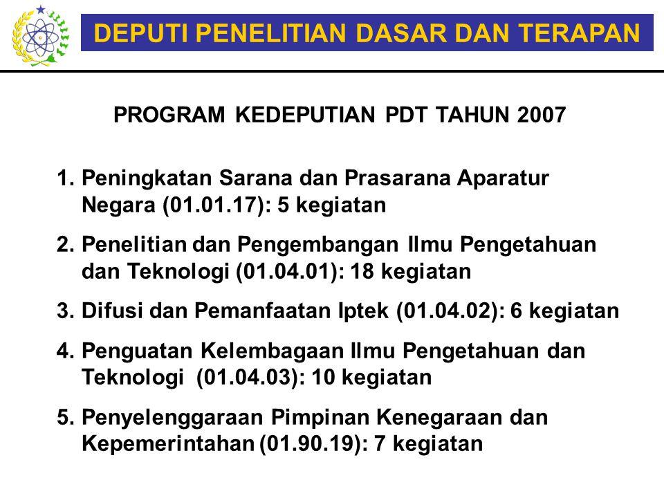 DEPUTI …………………….DEPUTI PENELITIAN DASAR DAN TERAPAN PROGRAM KEDEPUTIAN PDT TAHUN 2007 1.Peningkatan Sarana dan Prasarana Aparatur Negara (01.01.17): 5
