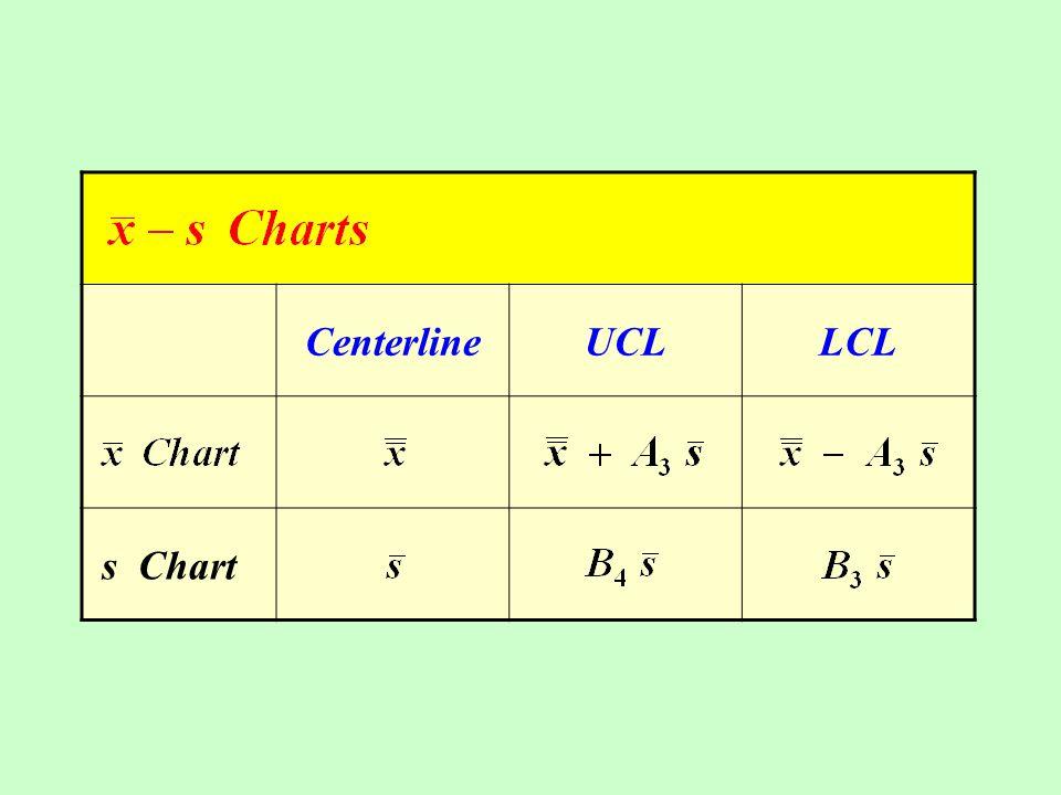 CenterlineUCLLCL s Chart