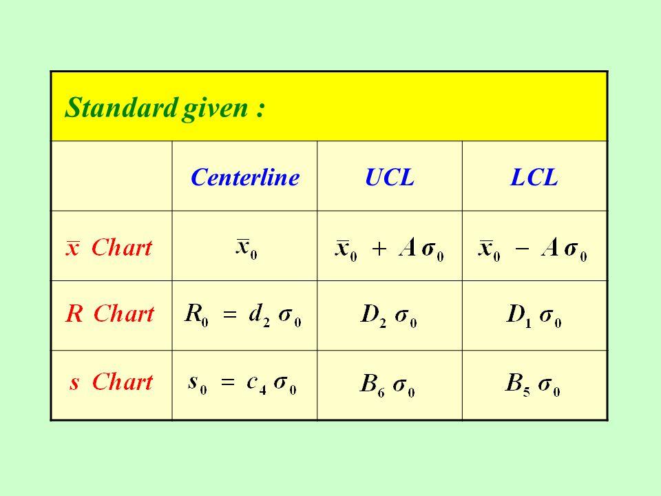 Standard given : CenterlineUCLLCL