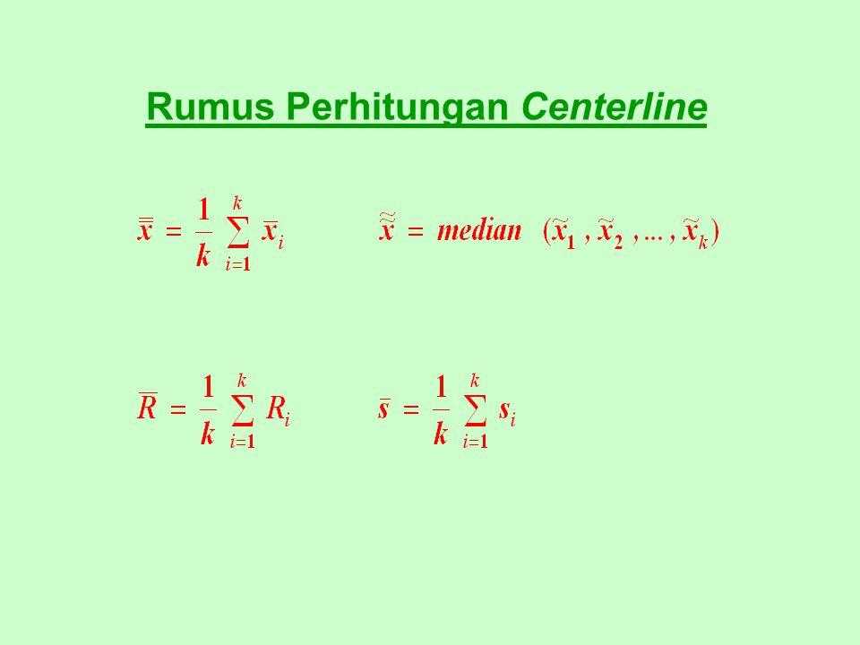 Rumus Perhitungan Centerline
