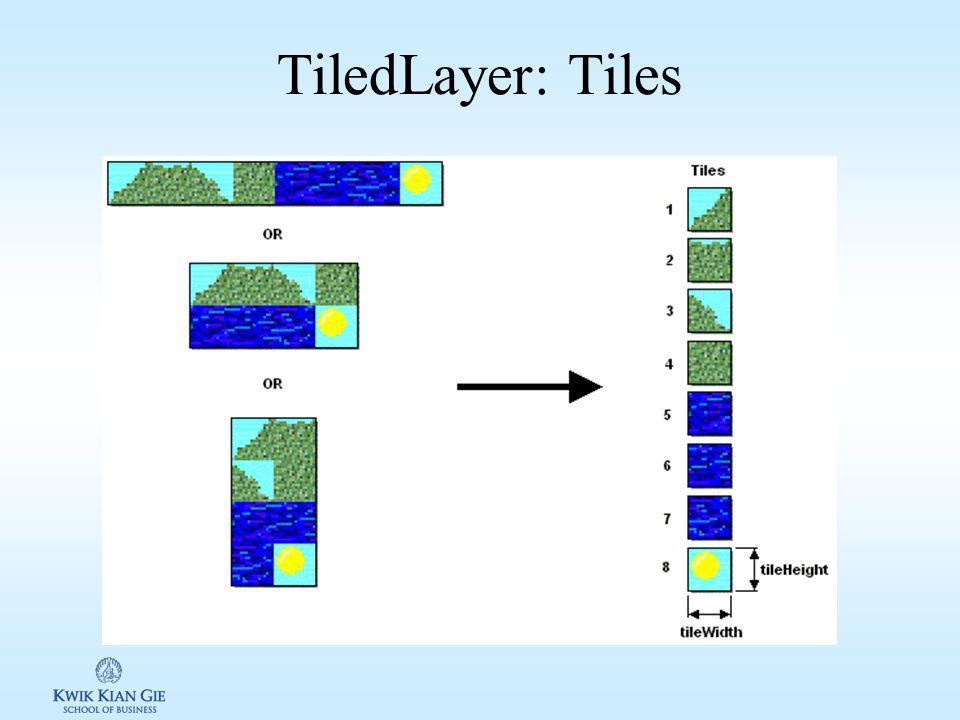 Menggunakan TiledLayer Buat suatu array matrik 2 dimensi (lebar x tinggi) untuk memetakan 'tile' yang akan digambar di layer.