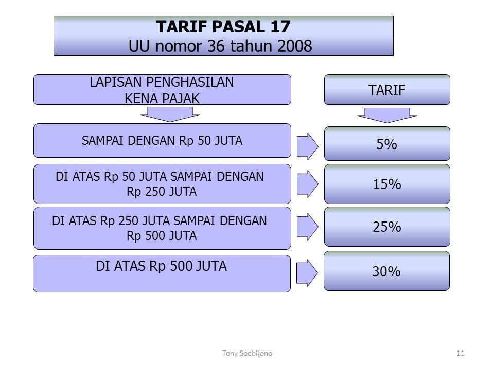 TARIF PASAL 17 UU nomor 36 tahun 2008 SAMPAI DENGAN Rp 50 JUTA DI ATAS Rp 250 JUTA SAMPAI DENGAN Rp 500 JUTA 5% 15% 25% TARIF LAPISAN PENGHASILAN KENA