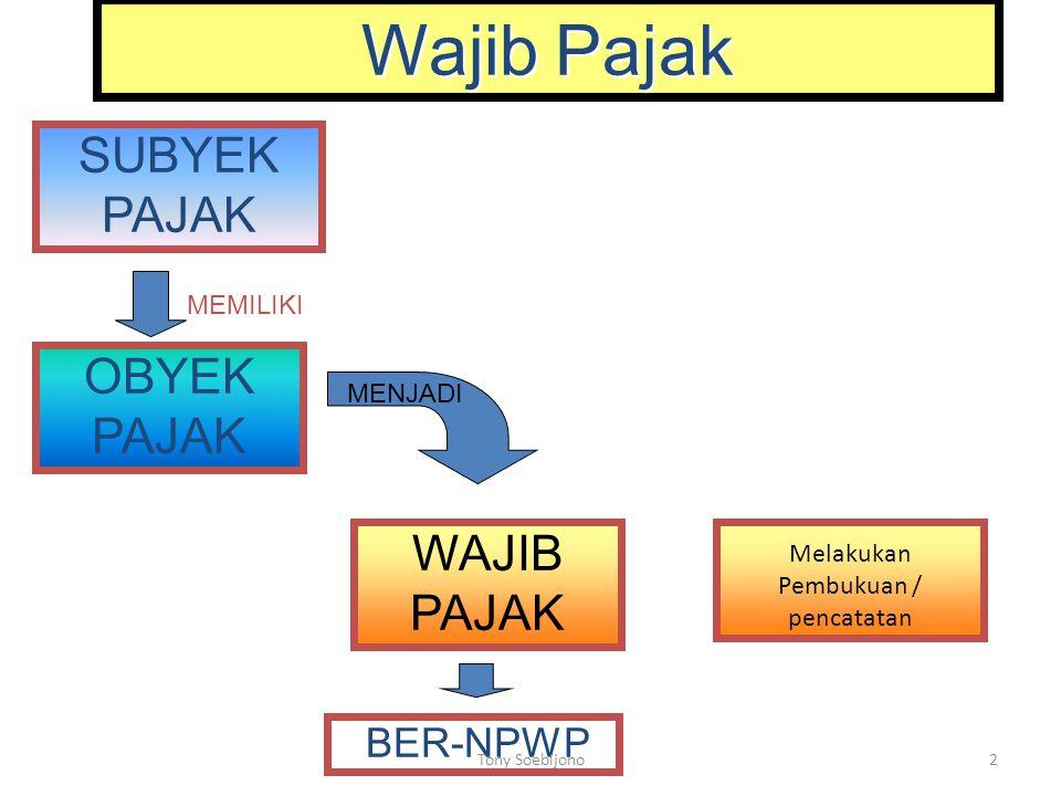 FUNGSI NPWP / PPKP  tanda pengenal diri atau identitas WP;  dalam melaksanakan hak dan kewajiban perpajakan;  ketertiban pembayaran pajak & pengawasan administrasi perpajakan.