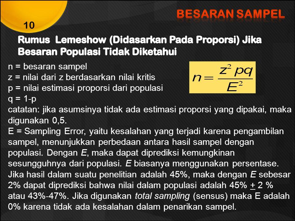 n = besaran sampel z = nilai dari z berdasarkan nilai kritis p = nilai estimasi proporsi dari populasi q = 1-p catatan: jika asumsinya tidak ada estim