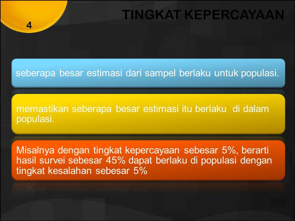 Soal 3 Seorang peneliti ingin mengetahui apakah Usaha Kecil dapat meningkatkan pendapatan nasional.