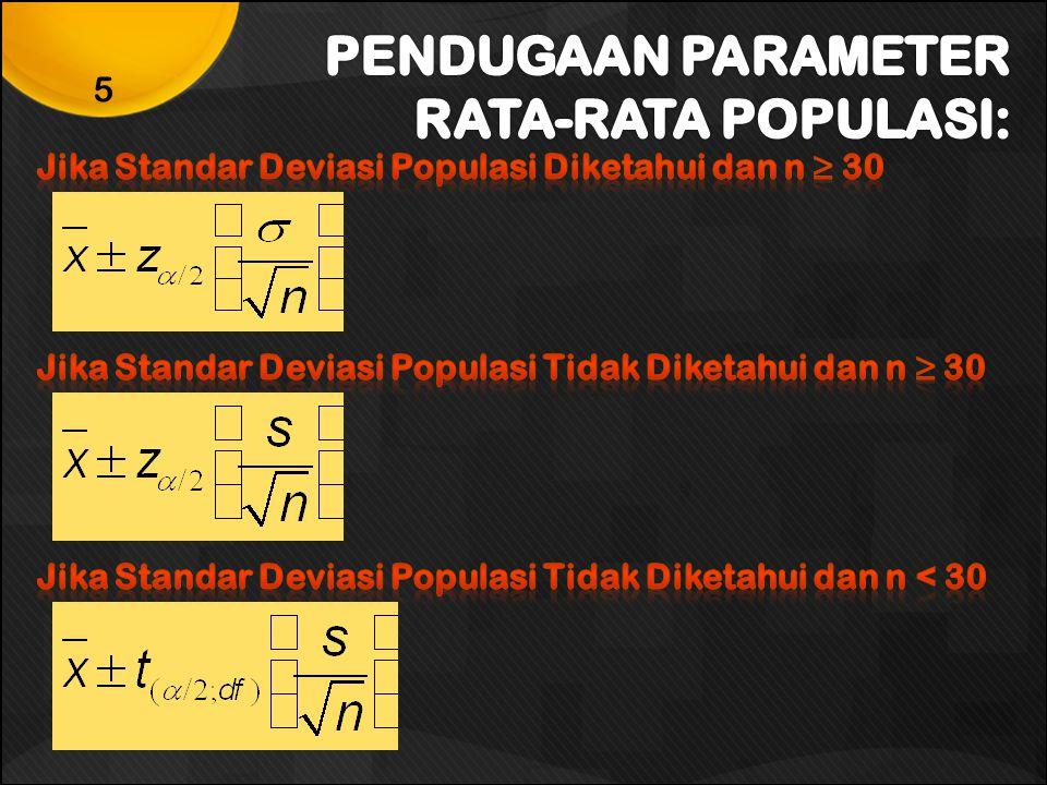 Soal 5 Pada polling pemilu presiden, kita berharap dapat menduga berapa proporsi pemilih WIN-HT.