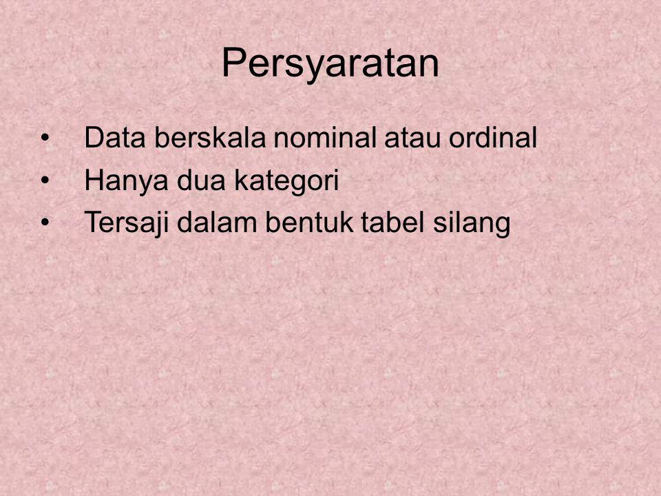 Persyaratan Data berskala nominal atau ordinal Hanya dua kategori Tersaji dalam bentuk tabel silang