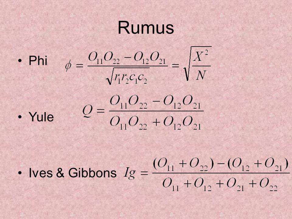 Rumus Phi Yule Ives & Gibbons