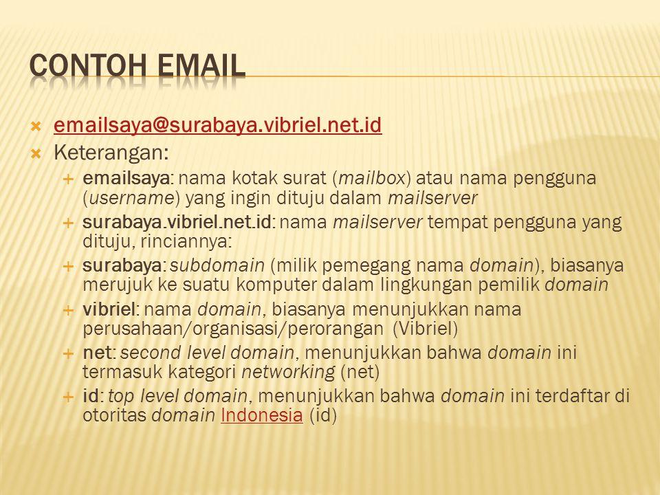  emailsaya@surabaya.vibriel.net.id emailsaya@surabaya.vibriel.net.id  Keterangan:  emailsaya: nama kotak surat (mailbox) atau nama pengguna (username) yang ingin dituju dalam mailserver  surabaya.vibriel.net.id: nama mailserver tempat pengguna yang dituju, rinciannya:  surabaya: subdomain (milik pemegang nama domain), biasanya merujuk ke suatu komputer dalam lingkungan pemilik domain  vibriel: nama domain, biasanya menunjukkan nama perusahaan/organisasi/perorangan (Vibriel)  net: second level domain, menunjukkan bahwa domain ini termasuk kategori networking (net)  id: top level domain, menunjukkan bahwa domain ini terdaftar di otoritas domain Indonesia (id)Indonesia
