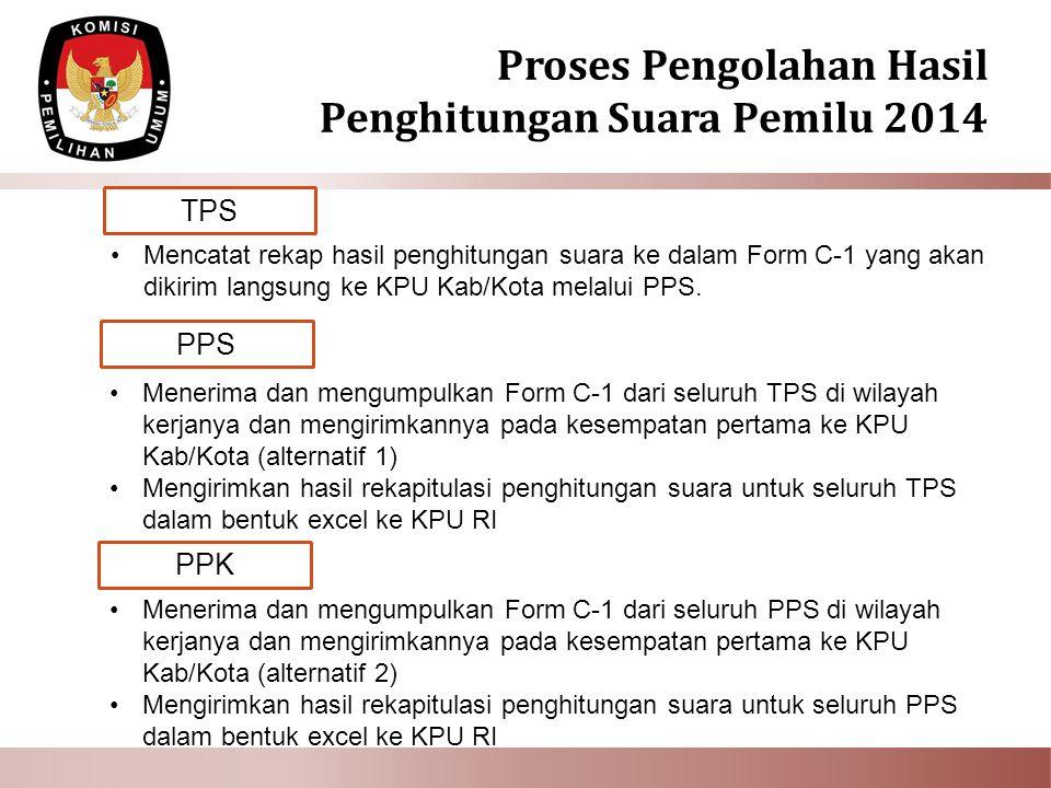 Proses Pengolahan Hasil Penghitungan Suara Pemilu 2014 TPS Mencatat rekap hasil penghitungan suara ke dalam Form C-1 yang akan dikirim langsung ke KPU Kab/Kota melalui PPS.