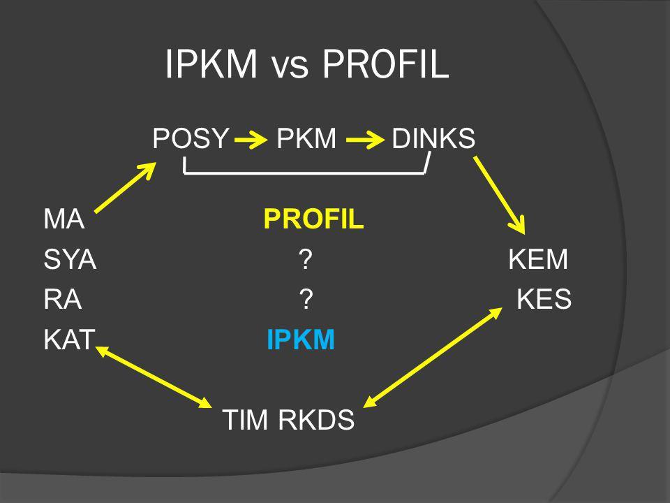 IPKM vs PROFIL POSY PKM DINKS MA PROFIL SYA KEM RA KES KAT IPKM TIM RKDS