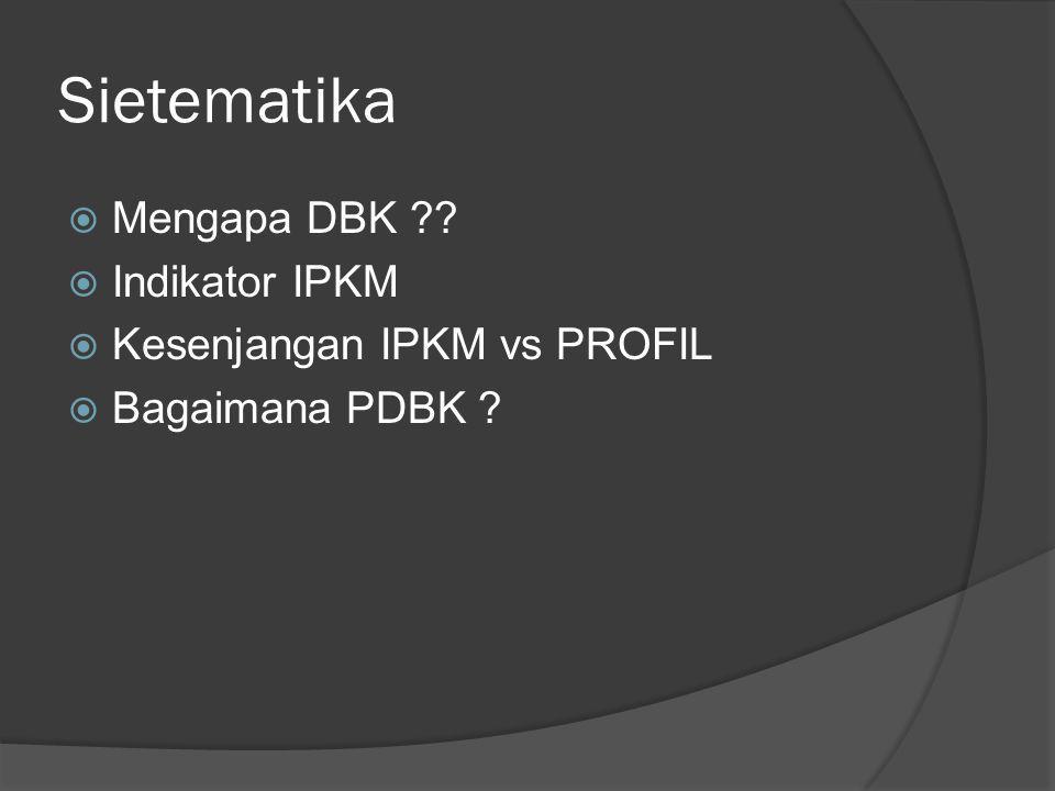 Sietematika  Mengapa DBK  Indikator IPKM  Kesenjangan IPKM vs PROFIL  Bagaimana PDBK