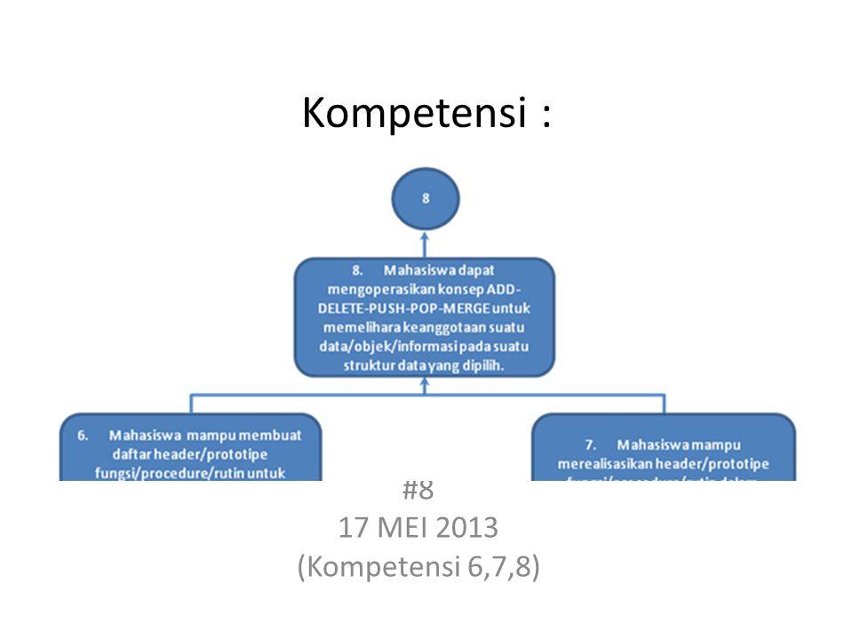 """Kompetensi : -Mahasiswa mampu menggunakan rutin yang ada dalam bahasa C++ menggunakan STL - Memahami """"list"""" & aplikasinya #8 17 MEI 2013 (Kompetensi 6"""