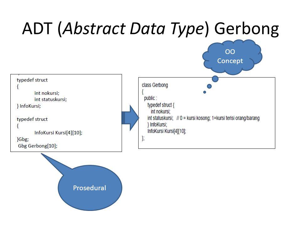 ADT (Abstract Data Type) Gerbong OO Concept Prosedural