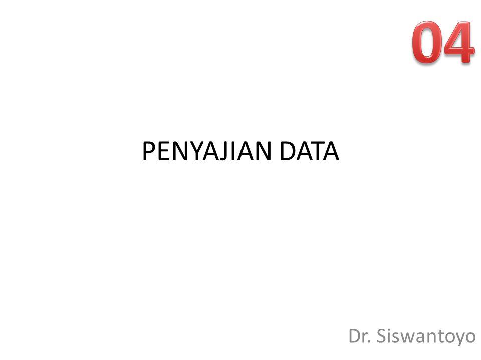 PENYAJIAN DATA Dr. Siswantoyo
