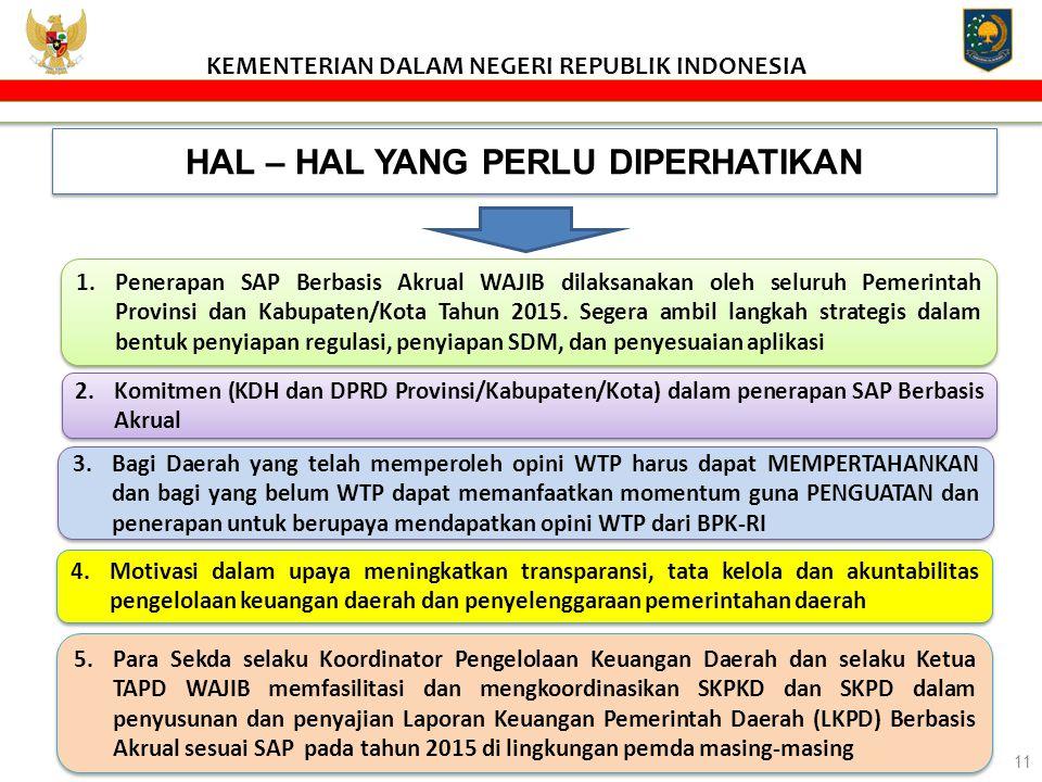HAL – HAL YANG PERLU DIPERHATIKAN 2.Komitmen (KDH dan DPRD Provinsi/Kabupaten/Kota) dalam penerapan SAP Berbasis Akrual 4.Motivasi dalam upaya meningk