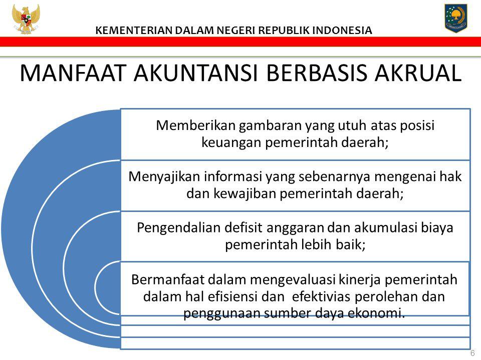 LANGKAH-LANGKAH KESIAPAN DAERAH DALAM PENERAPAN AKUNTANSI BERBASIS AKRUAL TAHUN 2015 LANGKAH-LANGKAH KESIAPAN DAERAH DALAM PENERAPAN AKUNTANSI BERBASIS AKRUAL TAHUN 2015 KEGIATAN 1.Menetapkan Peraturan Kepala Daerah tentang Kebijakan Akuntansi dan Sistem Akuntansi Pemerintah Daerah; 2.Meningkatkan kapasitas Sumber Daya Manusia dalam jumlah yang cukup dan kualitas memadai, dengan cara meningkatkan kompetensi melalui pendidikan dan pelatihan serta sosialisasi; 3.Menyiapkan dan/atau menyesuaikan sistem aplikasi akuntansi yang dibutuhkan; 4.Mengalokasikan anggaran dalam APBD TA 2015 untuk mendanai kegiatan-kegiatan yang mendukung persiapan dan pelaksanaan penerapan akuntansi berbasis akrual.