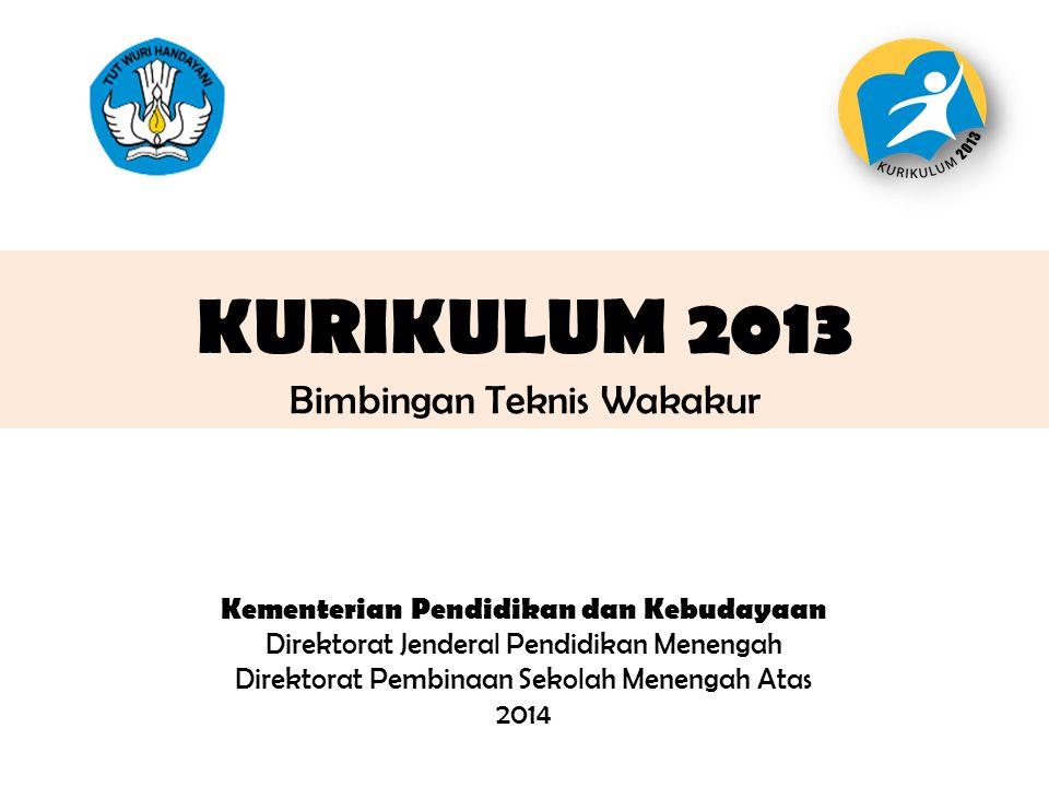 KURIKULUM 2013 Kementerian Pendidikan dan Kebudayaan Direktorat Jenderal Pendidikan Menengah Direktorat Pembinaan Sekolah Menengah Atas 2014 Bimbingan
