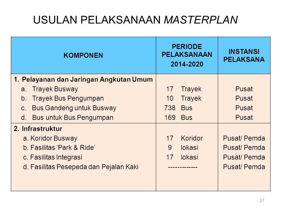USULAN PELAKSANAAN MASTERPLAN KOMPONEN PERIODE PELAKSANAAN 2014-2020 INSTANSI PELAKSANA 1.Pelayanan dan Jaringan Angkutan Umum a. Trayek Busway b. Tra