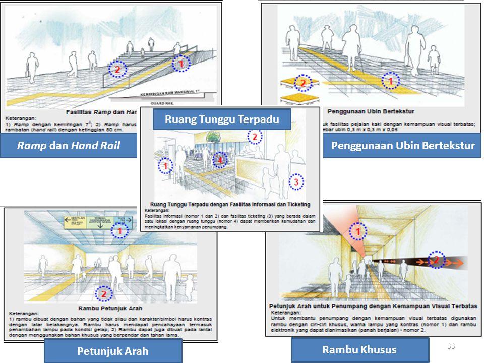 33 Ramp dan Hand RailPenggunaan Ubin Bertekstur Petunjuk Arah Rambu Khusus Ruang Tunggu Terpadu
