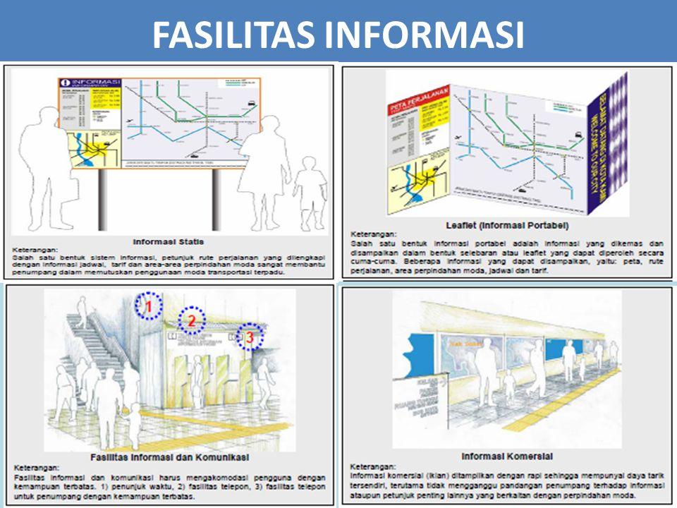 FASILITAS INFORMASI 35