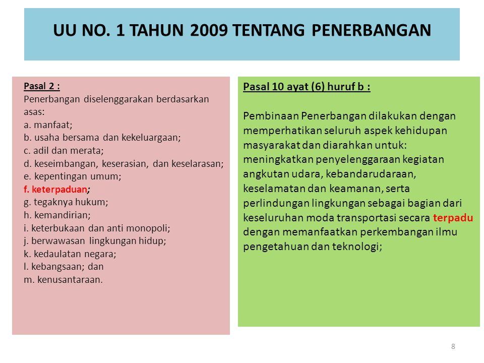 UU NO. 1 TAHUN 2009 TENTANG PENERBANGAN Pasal 2 : Penerbangan diselenggarakan berdasarkan asas: a. manfaat; b. usaha bersama dan kekeluargaan; c. adil